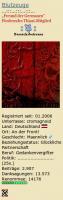 """Profilbild von Tobias Storbeck alias """"Blutzeuge"""" auf thiazi.net"""
